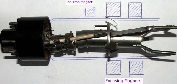 Early Television Ion-Trap gun
