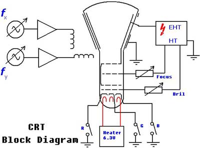 Wiring Diagram For Pioneer Avic D3 further Wiring Diagram Nissan On Pioneer Stereo Dxt also Wiring Diagram 6 Speaker Jensen Stereo as well Deh 6400bt Wiring Diagram moreover Car Audio Monitor Wiring. on wiring harness for pioneer deh 1300mp